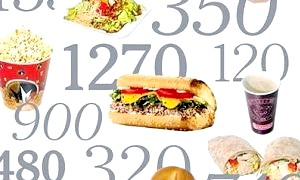 Дієта «підрахунок калорій»: як схуднути за всіма правилами