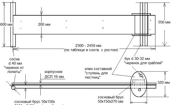 Фото - Як зробити дошку Євмінова самому. Фото з сайту facebook.com/