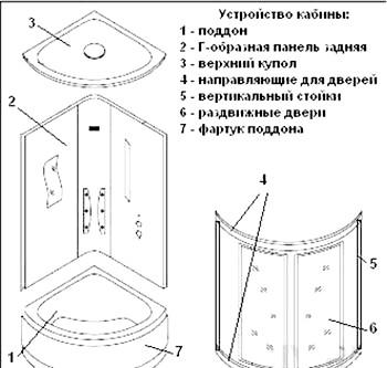 Фото - З чого складається кутова душова кабіна