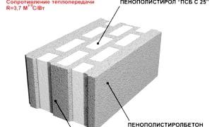 Які корисні властивості полістирол бетону?