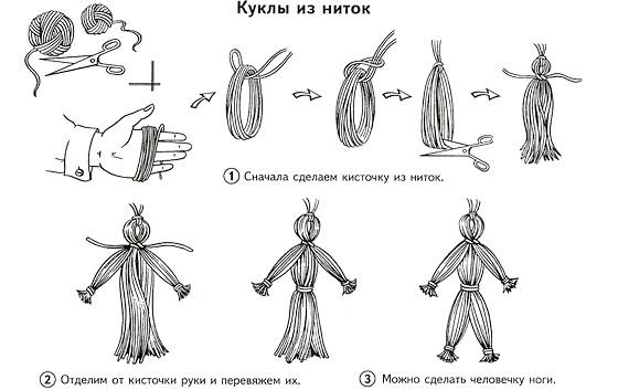 Фото - Як зробити ляльку з ниток - дотримуючись інструкції. & Lt; / p & gt; & lt; p & gt; Фото з сайту academy4baby.ru