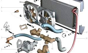 Дрібний ремонт радіатора автомобіля. як провести самостійно?