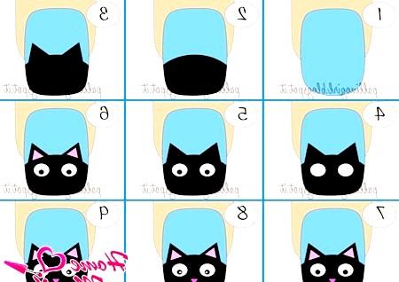 Фото - покрокове малювання кішки на нігтях