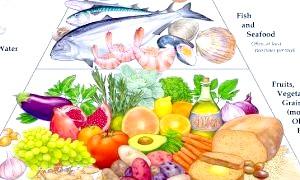 Середземноморська дієта - смачний спосіб схуднути