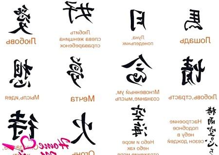 Фото - перекладені на російську мову ієрогліфи